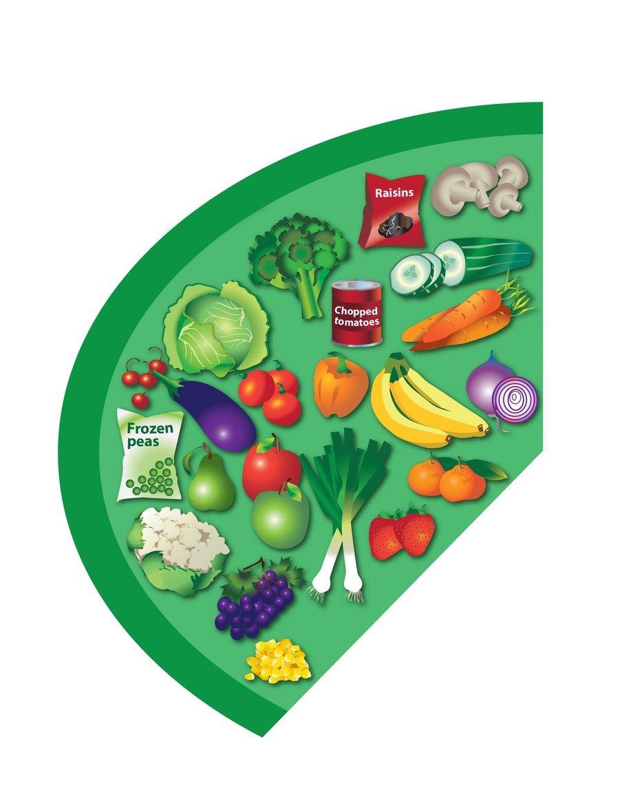 ăn đủ khẩu phần rau củ quả